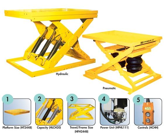 TABLE TOPS FOR HYDRAULIC OR PNEUMATIC LIFTS